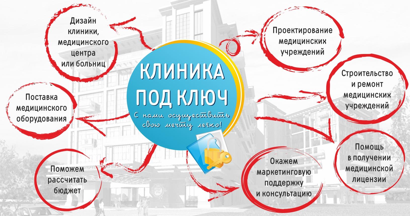 Стоматология под ключ Алматы Казахстан